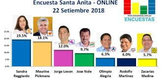 Encuesta Santa Anita, Online – 22 Setiembre 2018
