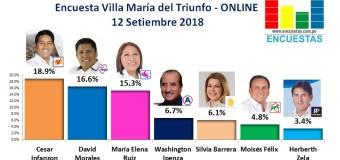 Encuesta Villa María del Triunfo, ONLINE – 12 Setiembre 2018
