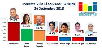Encuesta Villa el Salvador, Online – 26 Setiembre 2018