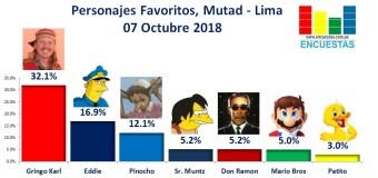 Personaje de Ficción más Querido – Lima, 07 Octubre 2018