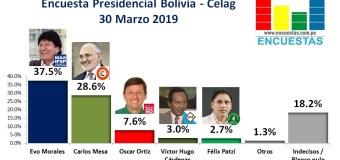 Encuesta Presidencial Bolivia, Celag – 30 Marzo 2019