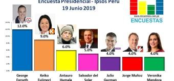 Encuesta Presidencial, Ipsos Perú – 19 Junio 2019