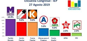 Encuesta Congresal, IEP – 27 Agosto 2019