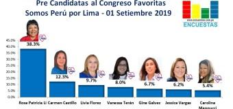 Candidatas al Congreso favoritas por Somos Perú – Lima 01 Setiembre 2019