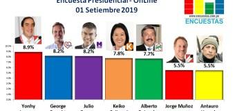 Encuesta Presidencial, Online – 01 Setiembre 2019