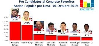Candidatos al Congreso favoritos por Acción Popular – Lima 01 Octubre 2019