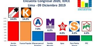 Encuesta Congresal por Lima, IDICE – 09 Diciembre 2019