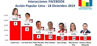 Candidatos de Acción Popular más visitados en Facebook (Lima) – 18 Diciembre 2019