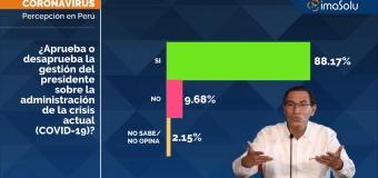 Aprobación de Martín Vizcarra subió a 88.17% en Abril de 2020, según ImaSolu