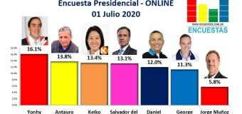 Encuesta Presidencial, Online – 01 Julio 2020