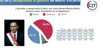 Aprobación de Martín Vizcarra bajó a 38% en Agosto 2020, según  CIT