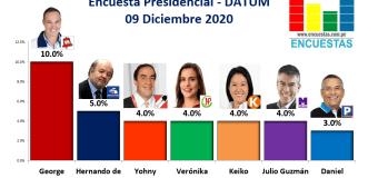 Encuesta Presidencial, Datum – 09 Diciembre 2020