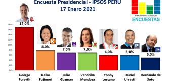 Encuesta Presidencial, Ipsos Perú – 17 Enero 2021