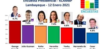 Encuesta Presidencial, KLAMBP – (Lambayeque) 12 Enero 2021
