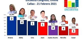 Encuesta Congresal, Online (Callao) – 21 Febrero 2021