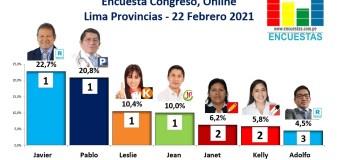 Encuesta Congreso, Online (Lima Provincias) – 22 Febrero 2021