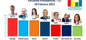 Encuesta Presidencial, CIT – 20 Febrero 2021