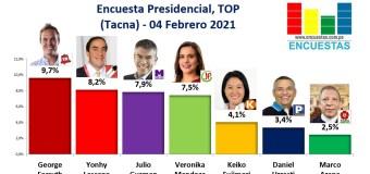 Encuesta Presidencial, TOP – (Tacna) 04 Febrero 2021