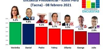 Encuesta Presidencial, Iconn Perú – (Tacna) 08 Febrero 2021