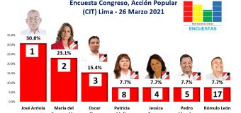 Encuesta Congreso, CIT – Acción Popular (Lima) 26 Marzo 2021