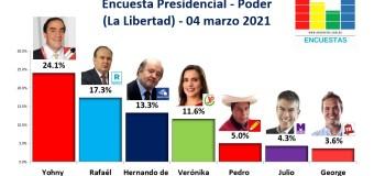 Encuesta Presidencial, Poder – (La Libertad) 04 Marzo 2021