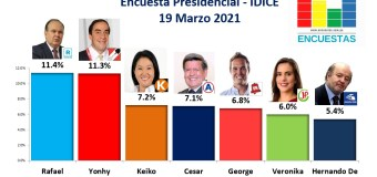 Encuesta Presidencial, IDICE – 19 Marzo 2021