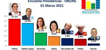 Encuesta Presidencial, Online – 01 Marzo 2021