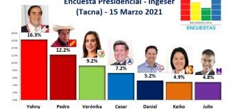 Encuesta Presidencial, Ingeser (Tacna) –  15 Marzo 2021