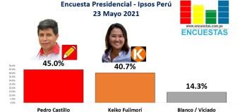 Encuesta 2da Vuelta, Ipsos Perú – 23 Mayo 2021