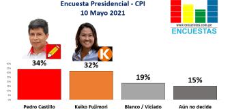 Encuesta 2da Vuelta, CPI – 10 Mayo 2021