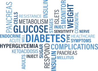 Learn about Diabetes