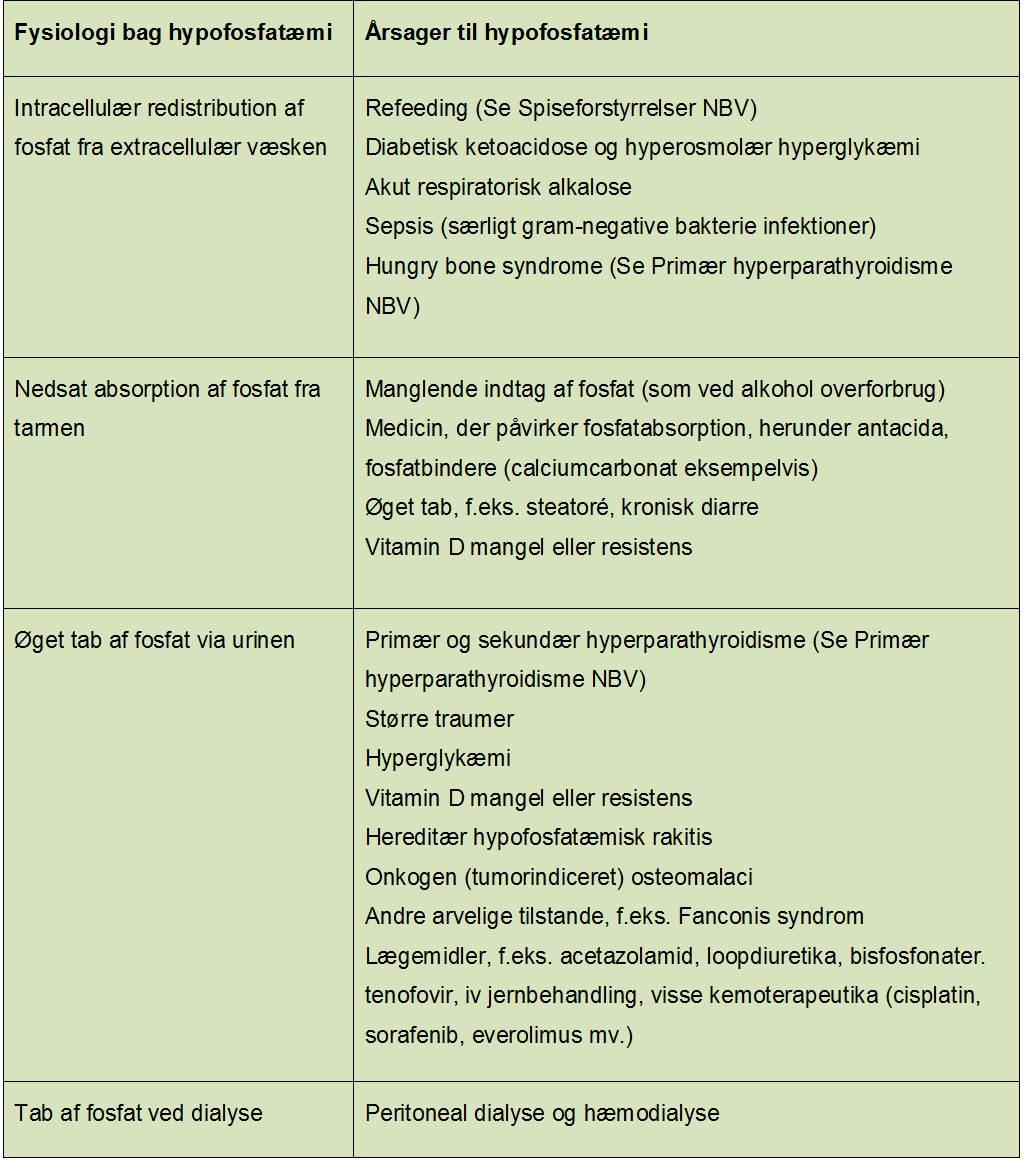6 Hypofosfat Mi