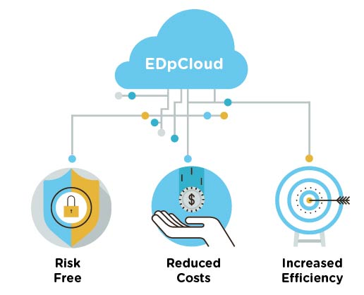 sync and reduce risks, reduce costs and increase efficiency