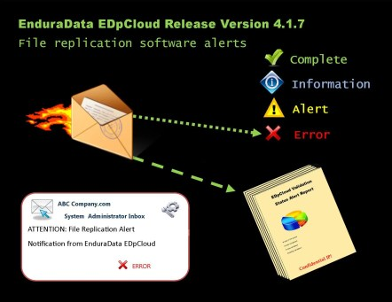 file eplication software alerts