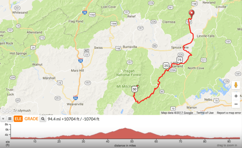 The Mount Mitchell Ride
