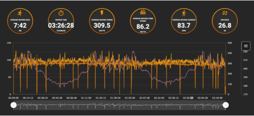 Stryd Run Powermeter Data