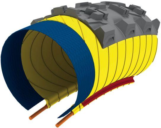 La carcasse, que Michelin nomme Trail Shield, reprend en partie la formule gagnante des pneus Reinforced destinés à l'Enduro : une nappe de renfort, haute densité (en bleu), prise en sandwich dans une nappe de carcasse (en jaune) qui englobe la première, de tringle à tringle, et assure la structure du pneu. Sur les pneus Reinforced, la nappe de carcasse est en 33 Tpi. Ici, elle est en 60Tpi, un peu plus fine, souple et légère.
