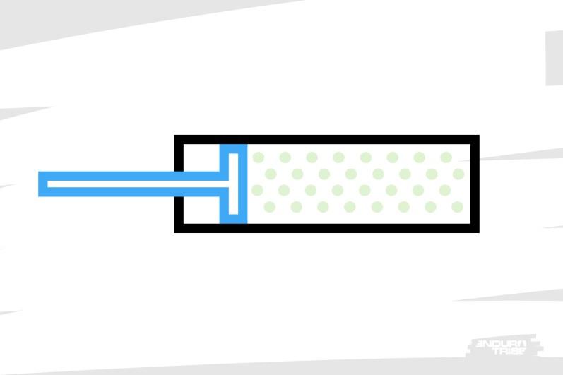 Air = ressort pneumatique ! On parle ici d'une certaine quantité de gaz enfermée dans un espace étanche et compressible.