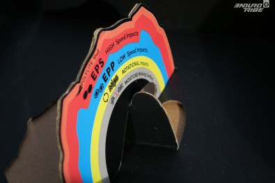 Vue en coupe schématisée de l'empilage des couches, véritable sandwich : - en gris, à l'intérieur, les mousses pour le maintien et le confort - en jaune, le MIPS - en bleu, la coque de protection EPP pour absorber les impacts de faible vitesse, c'est une coque élastique, de confort - en rouge, la coque de protection EPS pour amortir les gros chocs, elle est non élastique, et sa déformation est donc rédhibitoire à la vie du casque - en orange : la coque extérieure de finition