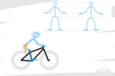 Tout comme deux pilotes de même tailles peuvent avoir des segments de longueurs différentes au point de ne pas aboutir à la même position sur le vélo...