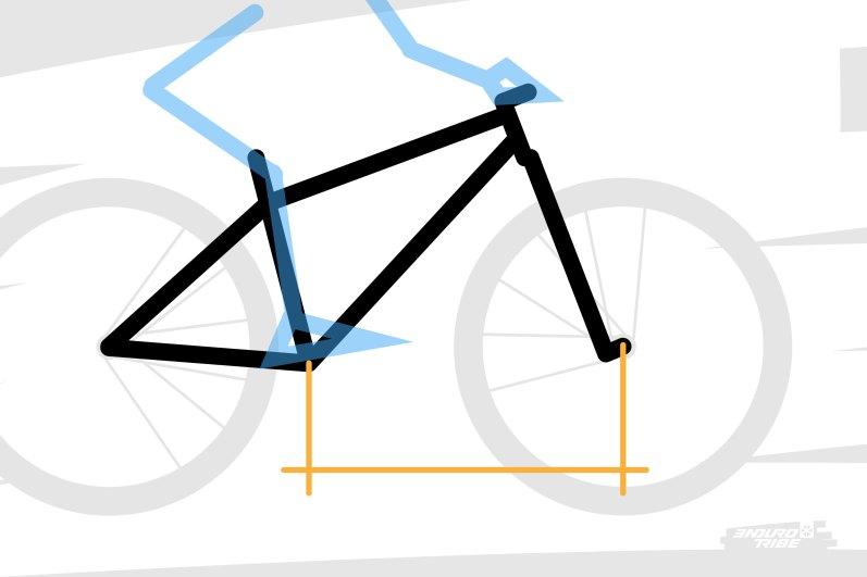 L'empattement avant définit la distance entre le centre du boitier de pédalier et le centre de la roue avant.