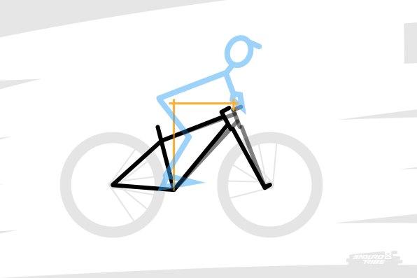 """Ainsi on parle parfois de vélo """"long"""" sans plus de précision. Entend-t-on qu'il a un reach important, et qu'il parait donc long d'un point de vue ergonomique, alors que son empattement est normal..."""