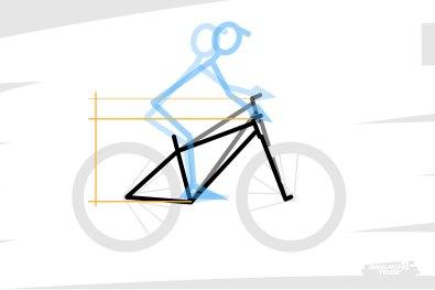 Le stack définit la hauteur du cintre par rapport au pédalier. Plus le stack est important, plus on a la sensation d'être derrière le cintre plutôt qu'au dessus, buste plus droit, regard plus au loin, poids du pilote déporté vers l'arrière, à faire la chaise sur les jambes, jusqu'à trop, lorsqu'il devient compliqué de passer à l'aplomb du cintre pour charger la roue avant quand il le faut.