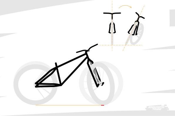 En même temps, que fait l'empattement du vélo ?! Il augmente momentanément de quelques centimètres. Et que dit-on d'un empattement plus important ?! Qu'il procure plus de stabilité...