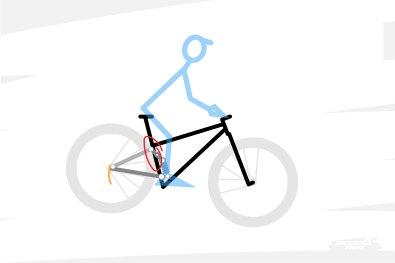 Or, le tube de selle peut constituer une limite à ce débattement. Tout comme un diamètre de roue arrière plus important. À un moment donné, le pneu vient frotter, si ce ne sont pas les pontets liants les haubans ou la biellette, qui entrent en collision avec le tube de selle !