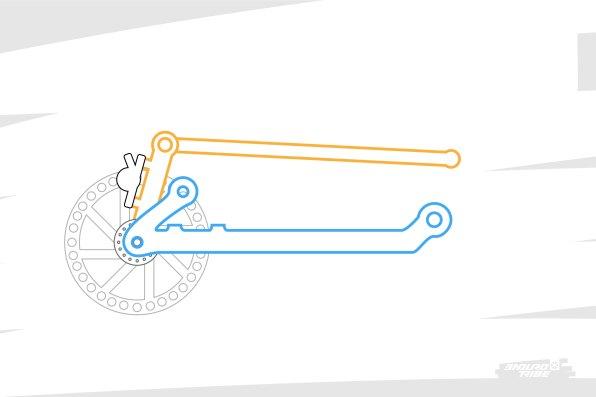Dans le cas de l'étrier monté flottant, un dispositif articulé permet à l'étrier de rester à distance constante de l'axe de la roue arrière, mais d'avoir un mouvement différent de celui du bras arrière. Dans ce cas, l'effet des forces de freinage n'est pas totalement annulé, mais modulé différemment. Ce dispositif est peu répandu en Enduro, mais parfois utilisé sur certains vélos de Descente. Il y a quelques temps, on en apercevait un sur le vélo de Danny Hart, en Coupe du Monde de Descente.