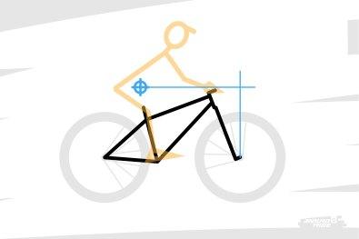 Pour saisir la modélisation de l'anti-squat, un second point est important : l'intersection des projections horizontales du centre de gravité, et verticales de l'axe de roue avant.