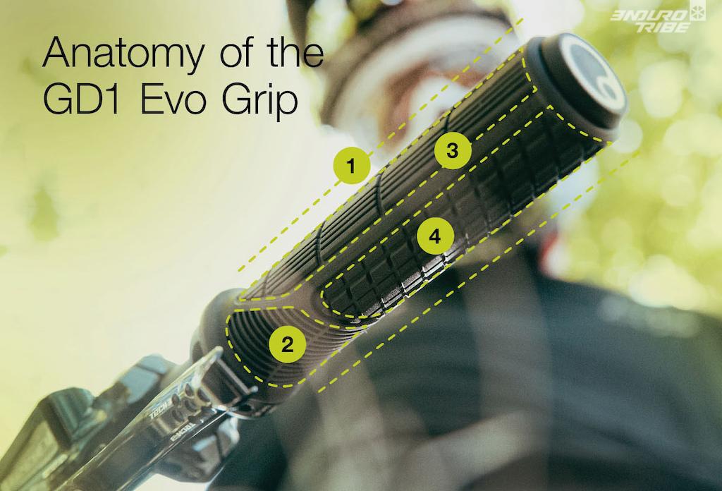 """1/ C'est la forme conique des Ergon GD1 Evo qui """"valide"""" le fait qu'on parle ici de poignées """"ergonomiques"""" au sens où leur forme est plus travaillée qu'un """"basique"""" cylindre. L'idée : plus de gomme à l'extérieur de la paume pour amortir, un diamètre plus fin pour la poigne à l'intérieur. 2/ Au niveau du pouce, élément clé de la poigne justement, un revêtement très souple, qui doit favoriser l'adhérence sans avoir a forcer le serrage. 3/ Dessus, une texture adhérente mais assez ferme, pour réduire le délai lorsqu'il s'agit de repositionner la main. 4/ En dessous, un profil agressif pour maximiser les chances de garder la poignée dans les mains lorsque ça brasse, où qu'il faut tirer fort sur le guidon..."""
