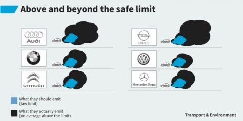 carmakers-failure-infographic-630x315