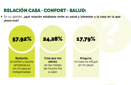 https://i2.wp.com/www.energias-renovables.com/ficheroenergias/fotos/confort-salud.png?w=923&ssl=1